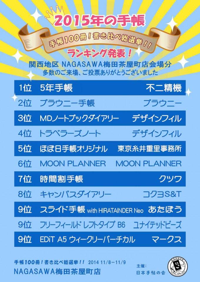 2014総選挙梅田ランキング (1)